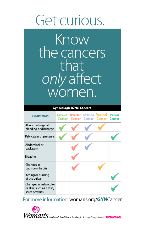 Gyn Cancer Signs Symptoms Woman S Hospital Baton Rouge La